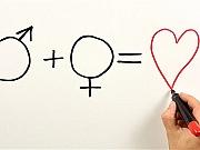 Sudar Venere i Saturna u kvadratu: konačni test ljubavi