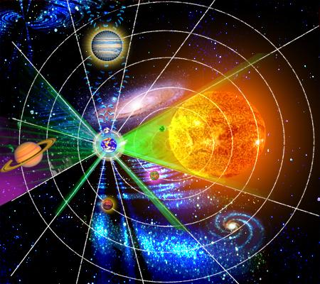 Šta Horoskop Može 100% A šta Ne Može ?