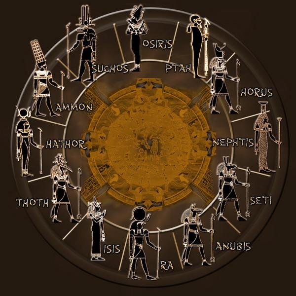 Astrologija osvajanja: šta raspiruje a šta održava ljubavni plamen vašeg horoskopskog znaka